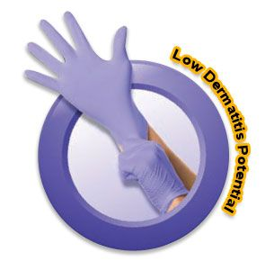 LabGuard Powder-Free Nitrile Gloves